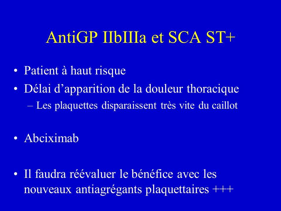 AntiGP IIbIIIa et SCA ST+