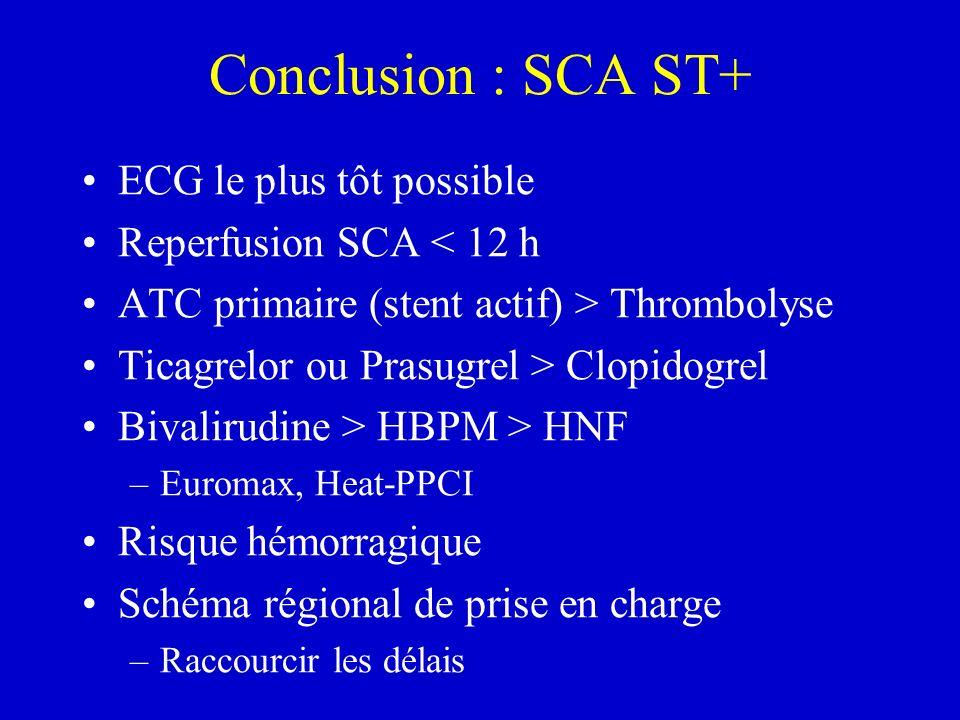 Conclusion : SCA ST+ ECG le plus tôt possible