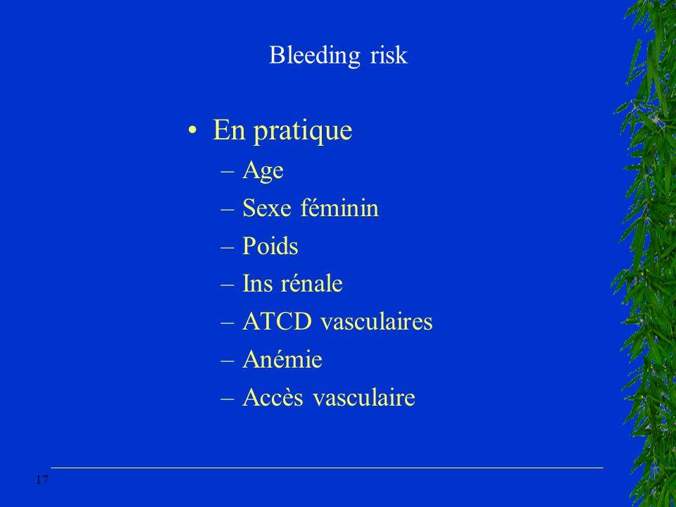 En pratique Bleeding risk Age Sexe féminin Poids Ins rénale