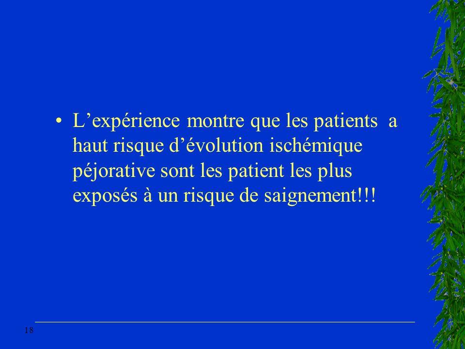 L'expérience montre que les patients a haut risque d'évolution ischémique péjorative sont les patient les plus exposés à un risque de saignement!!!
