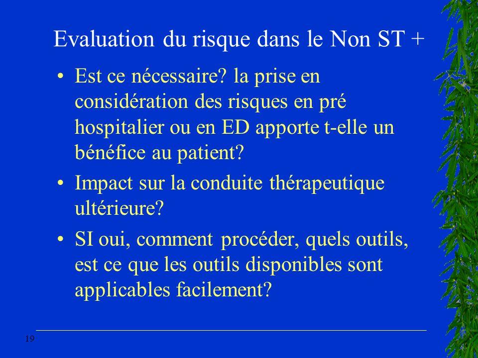 Evaluation du risque dans le Non ST +