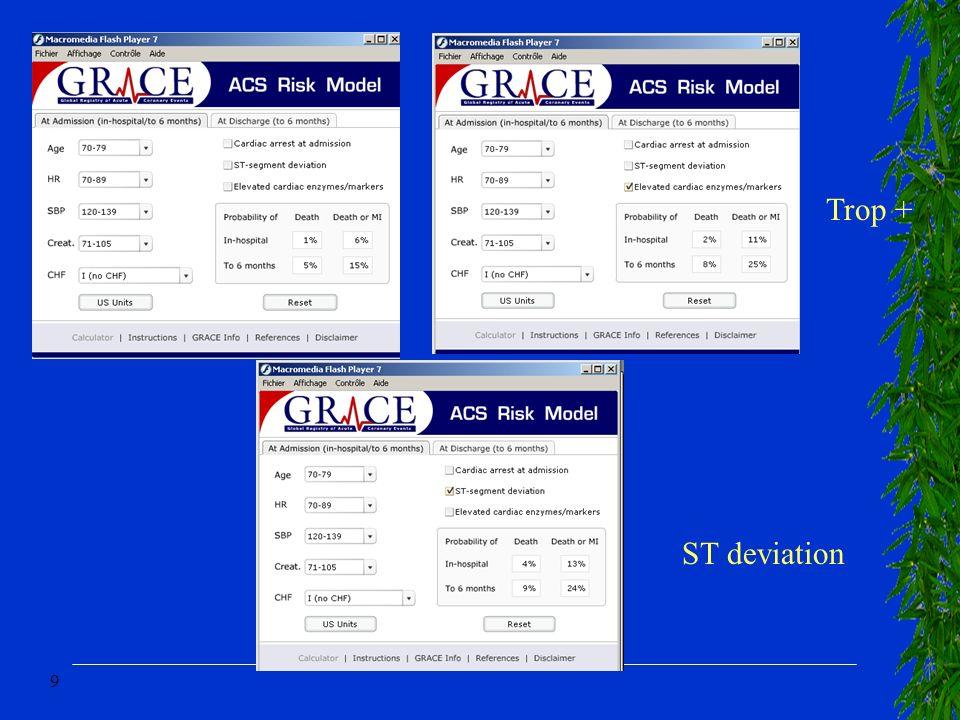 Trop + ST deviation