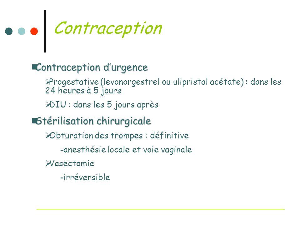 Contraception Contraception d'urgence Stérilisation chirurgicale
