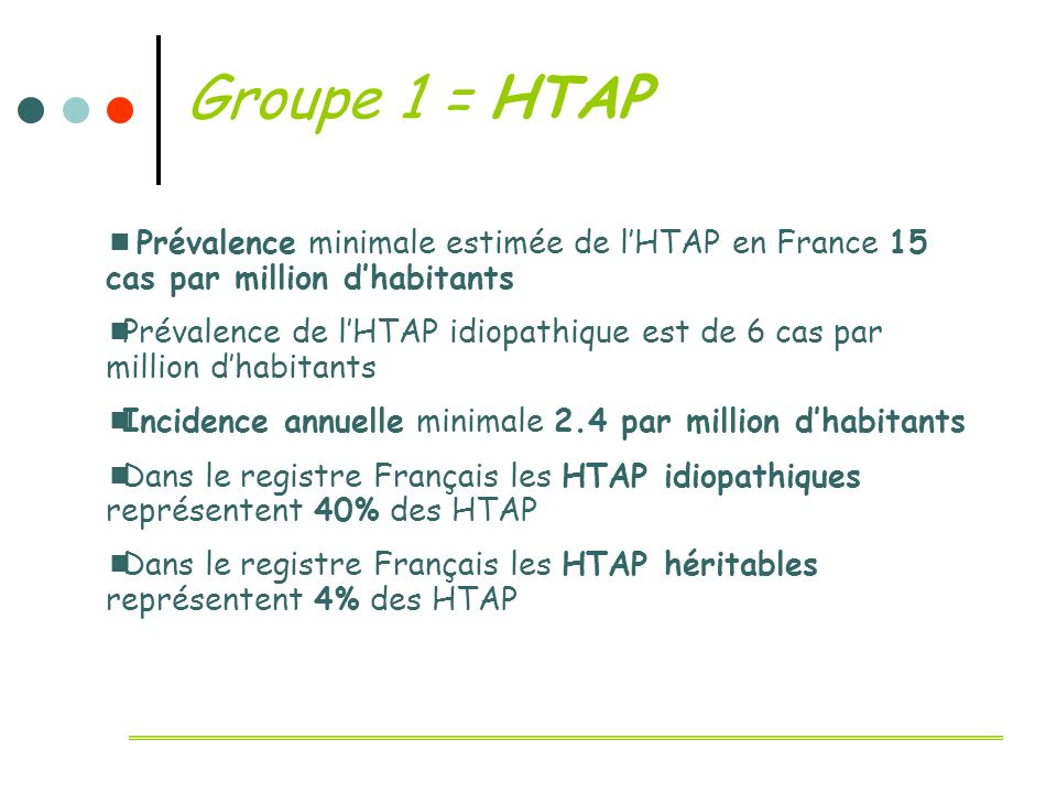 Groupe 1 = HTAP Prévalence minimale estimée de l'HTAP en France 15 cas par million d'habitants.