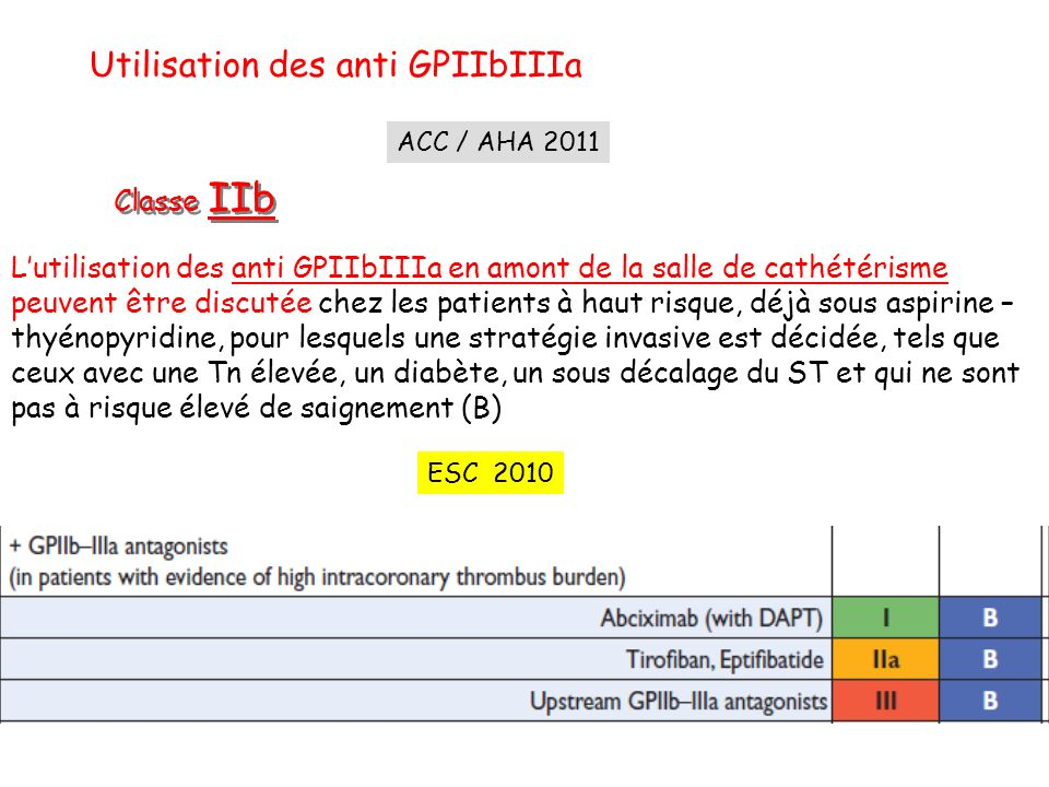 Utilisation des anti GPIIbIIIa