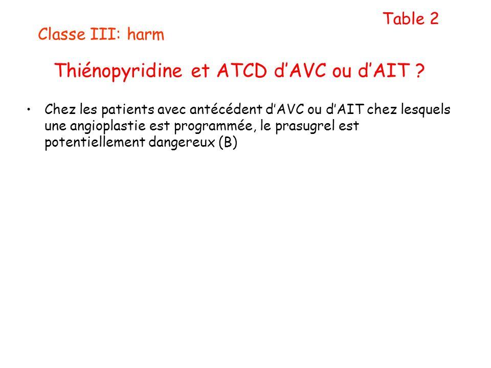 Thiénopyridine et ATCD d'AVC ou d'AIT