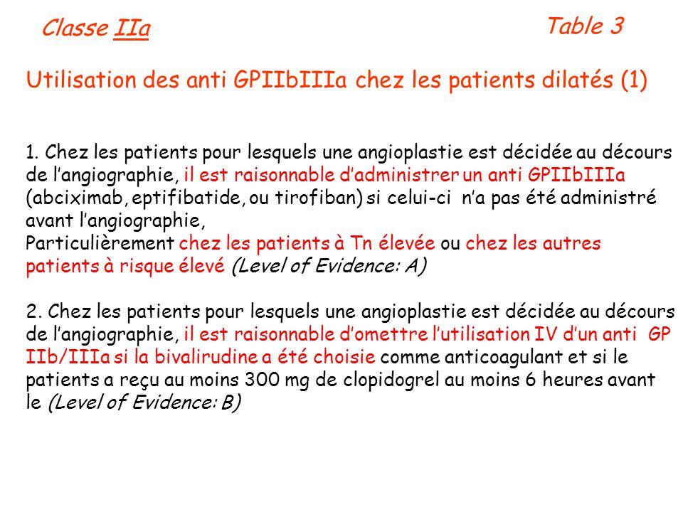 Utilisation des anti GPIIbIIIa chez les patients dilatés (1)