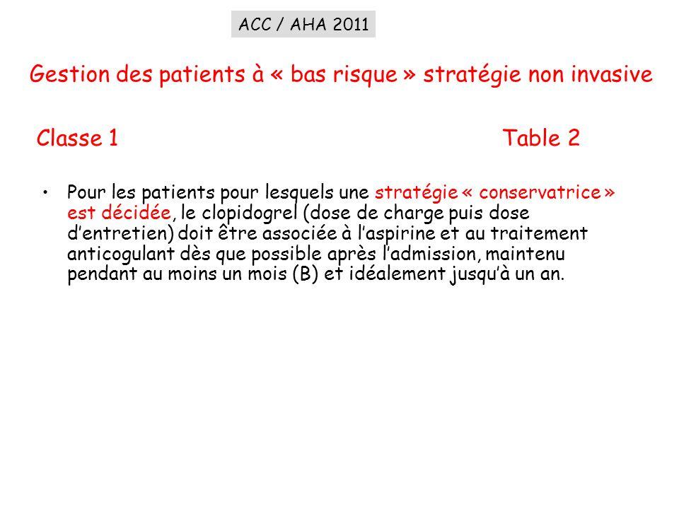Gestion des patients à « bas risque » stratégie non invasive