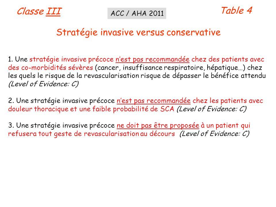 Stratégie invasive versus conservative
