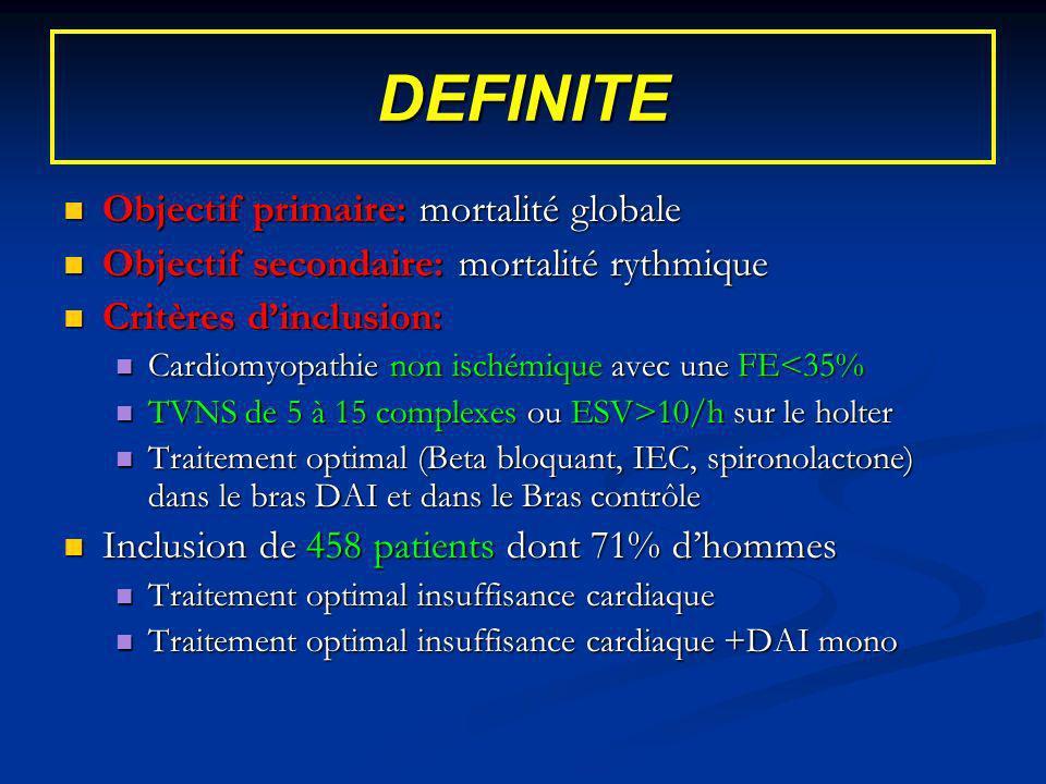 DEFINITE Objectif primaire: mortalité globale
