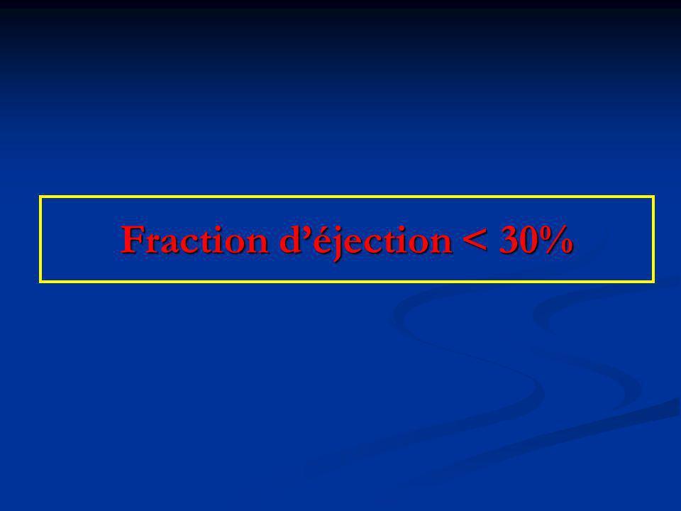 Fraction d'éjection < 30%
