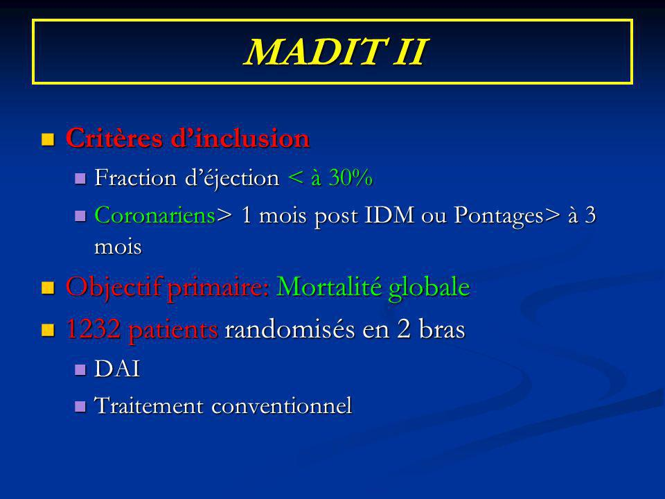 MADIT II Critères d'inclusion Objectif primaire: Mortalité globale