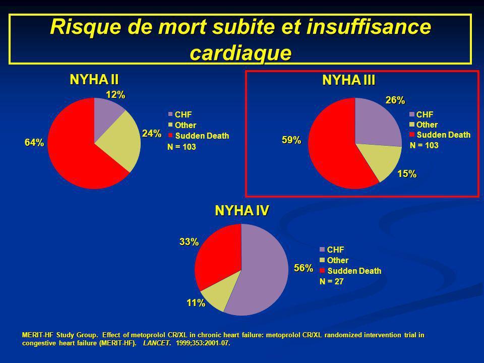 Risque de mort subite et insuffisance cardiaque