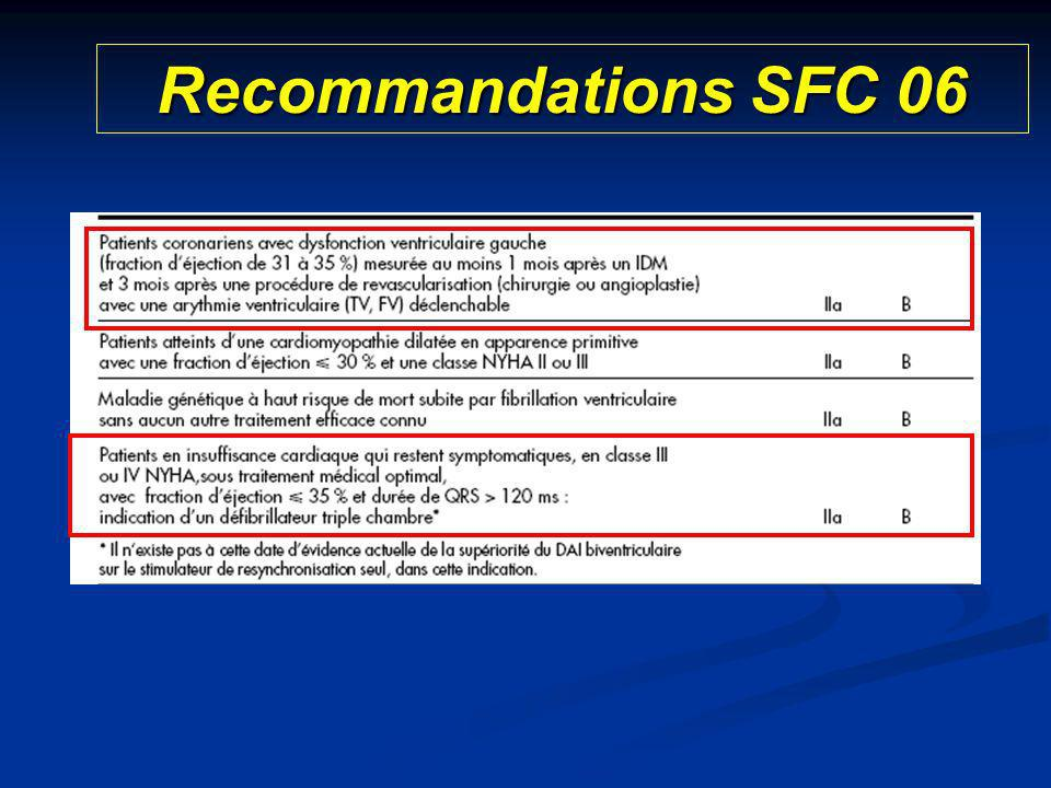Recommandations SFC 06