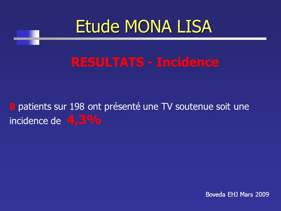 Etude MONA LISA RESULTATS - Incidence