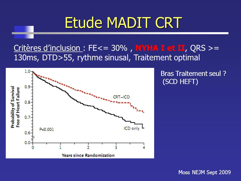 Etude MADIT CRTCritères d'inclusion : FE<= 30% , NYHA I et II, QRS >= 130ms, DTD>55, rythme sinusal, Traitement optimal.