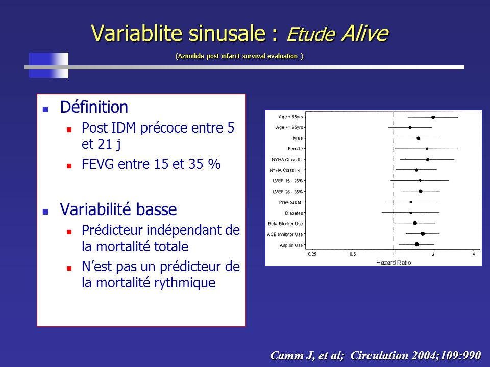 Variablite sinusale : Etude Alive (Azimilide post infarct survival evaluation )