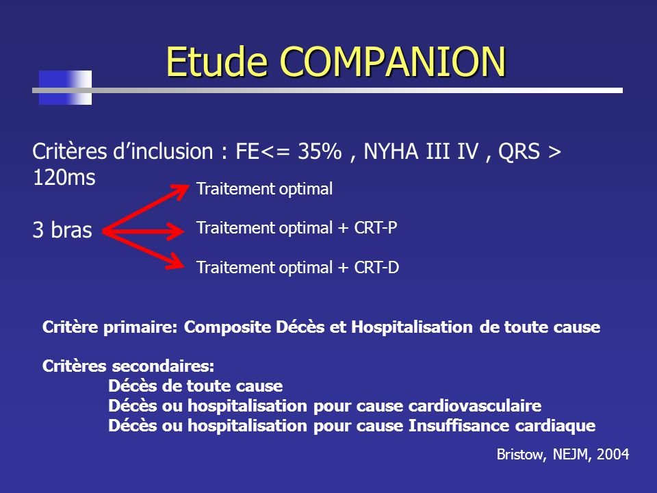 Etude COMPANION Critères d'inclusion : FE<= 35% , NYHA III IV , QRS > 120ms. 3 bras. Traitement optimal.