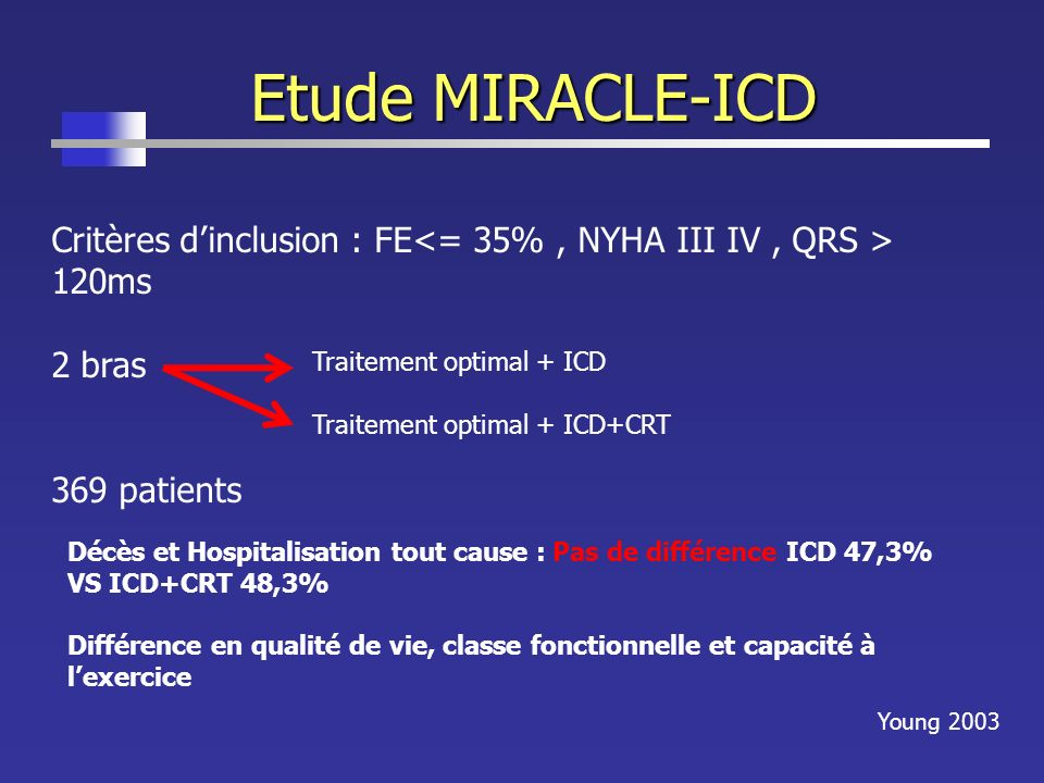 Etude MIRACLE-ICDCritères d'inclusion : FE<= 35% , NYHA III IV , QRS > 120ms. 2 bras. 369 patients.