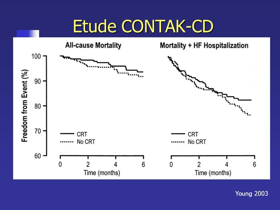 Etude CONTAK-CDCritères d'inclusion : FE<= 35% , NYHA III IV , QRS > 120ms. 2 bras. 490 patients.