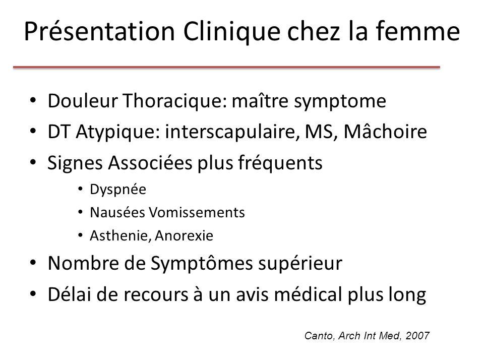 Présentation Clinique chez la femme