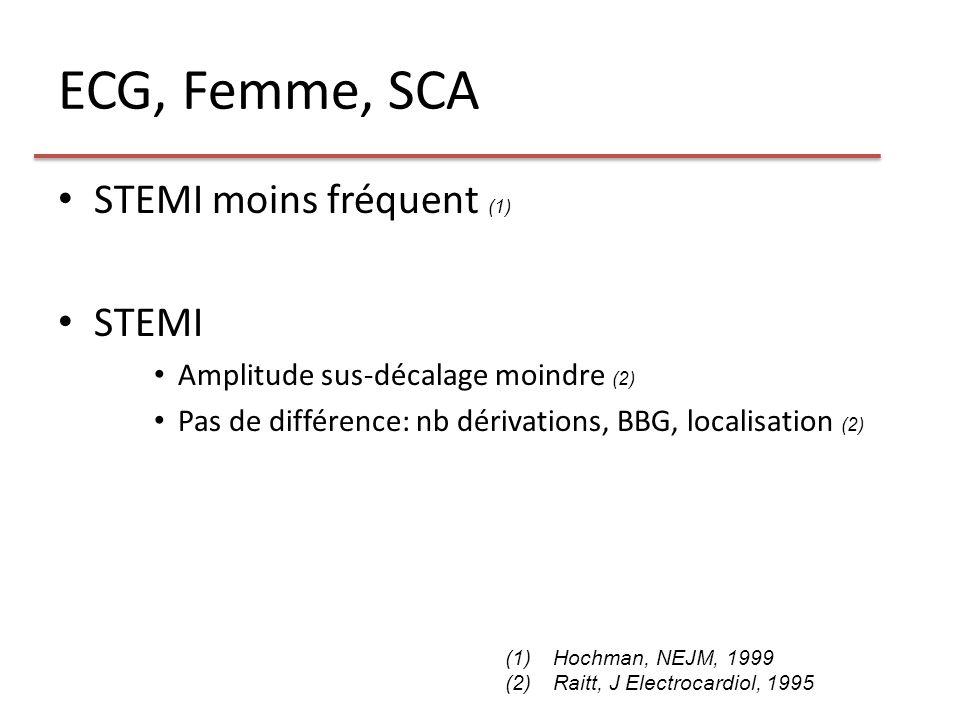 ECG, Femme, SCA STEMI moins fréquent (1) STEMI