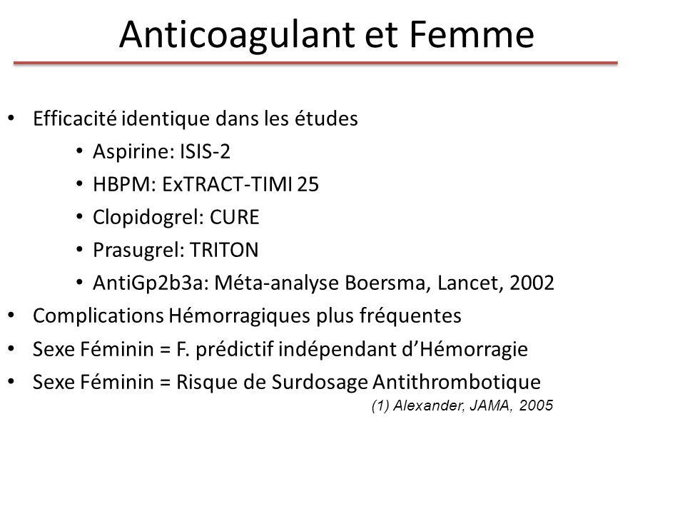 Anticoagulant et Femme