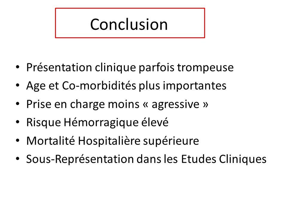 Conclusion Présentation clinique parfois trompeuse