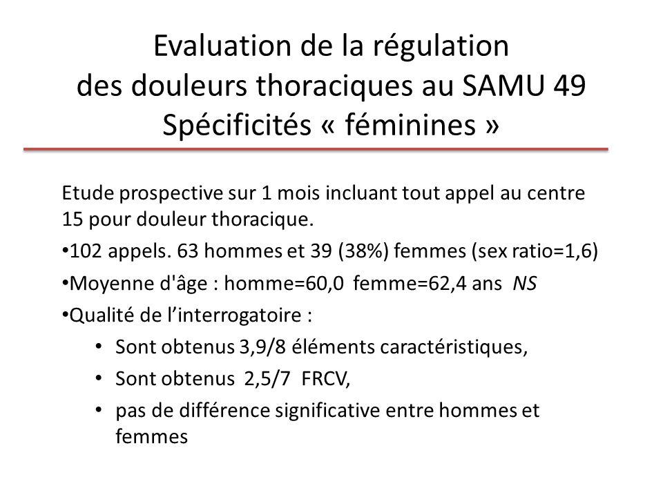 Evaluation de la régulation des douleurs thoraciques au SAMU 49 Spécificités « féminines »
