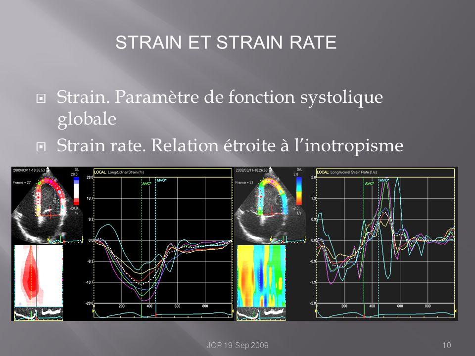 Strain. Paramètre de fonction systolique globale