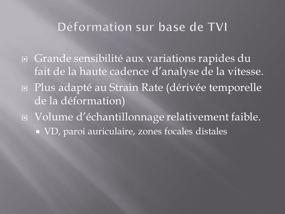 Déformation sur base de TVI