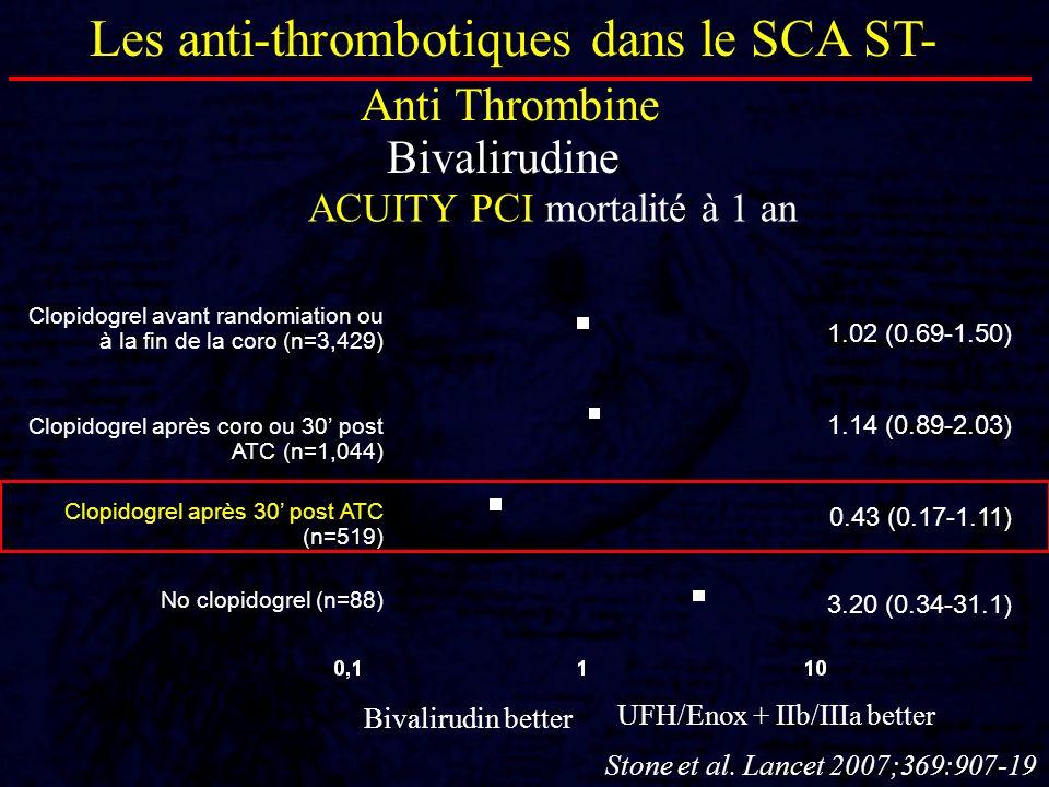 UFH/Enox + IIb/IIIa better