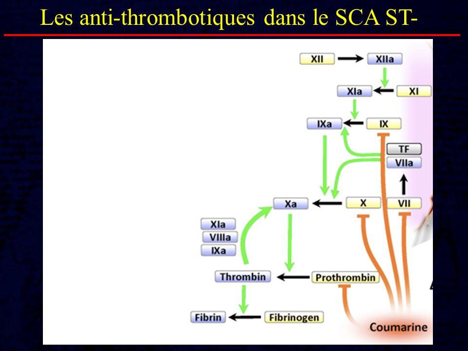 Les anti-thrombotiques dans le SCA ST-