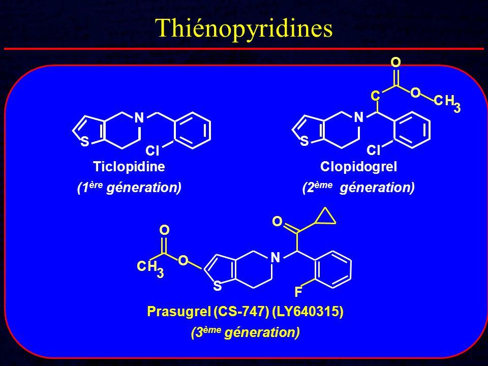 Thiénopyridines Clopidogrel (2ème géneration) N S Cl O C H 3 N S Cl