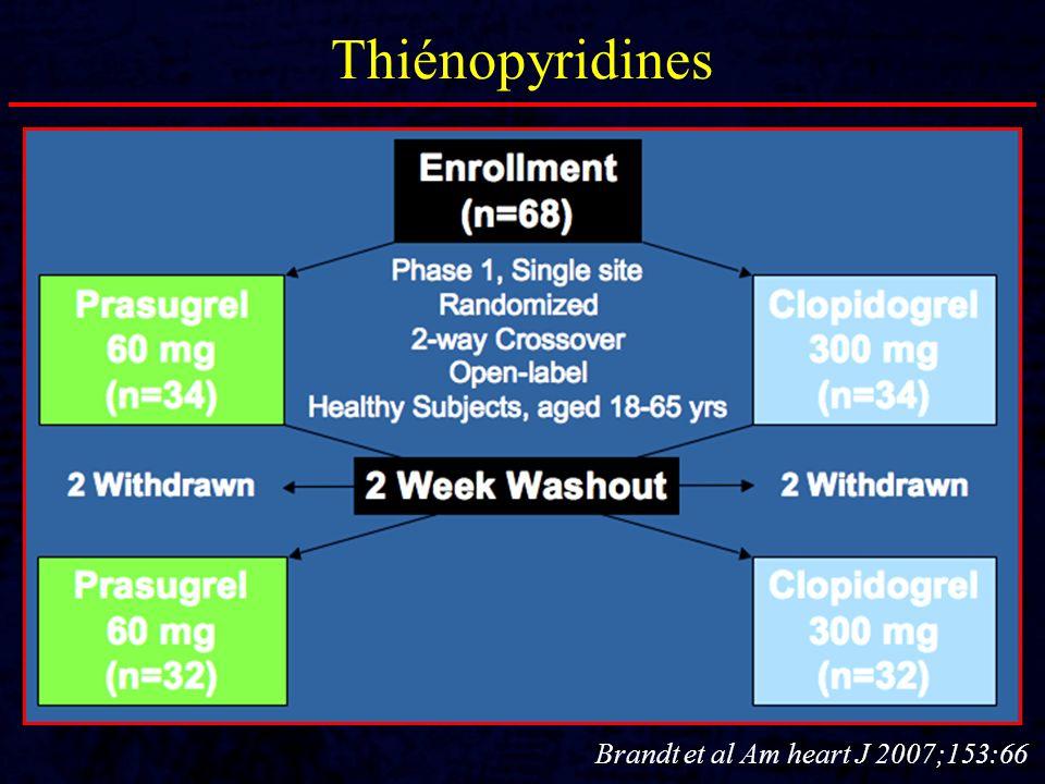 Thiénopyridines Brandt et al Am heart J 2007;153:66 27