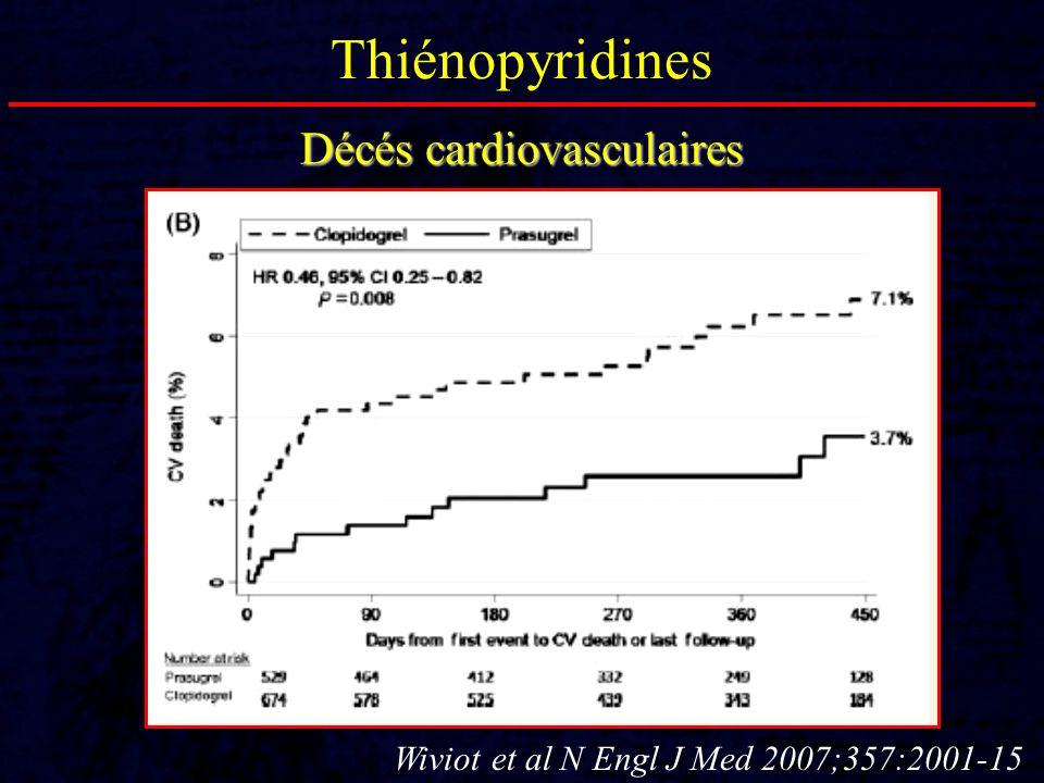 Décés cardiovasculaires