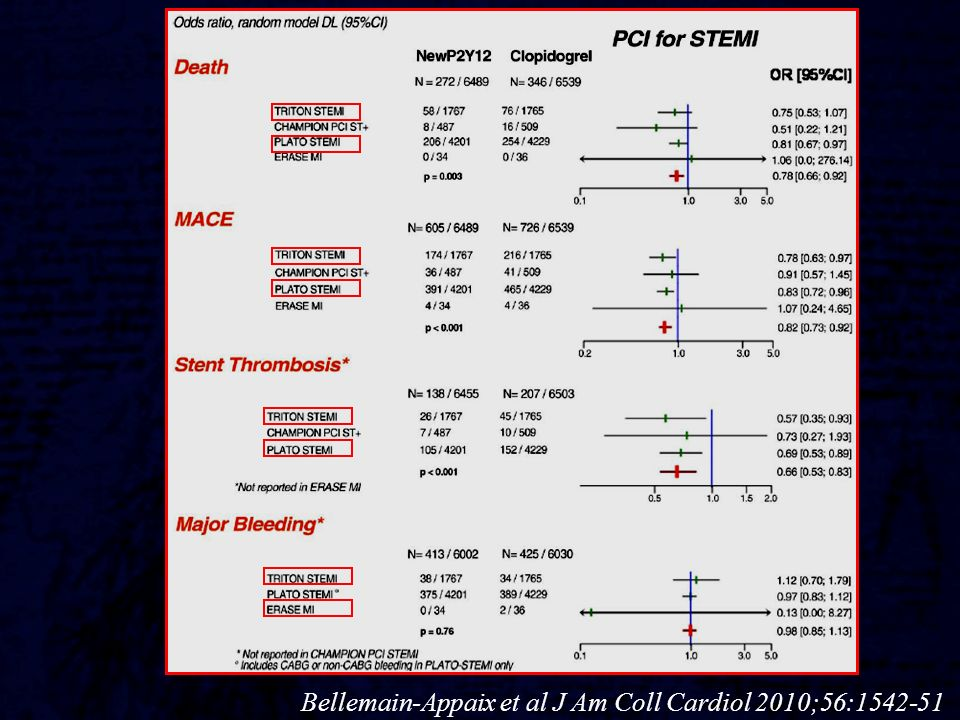 Bellemain-Appaix et al J Am Coll Cardiol 2010;56:1542-51