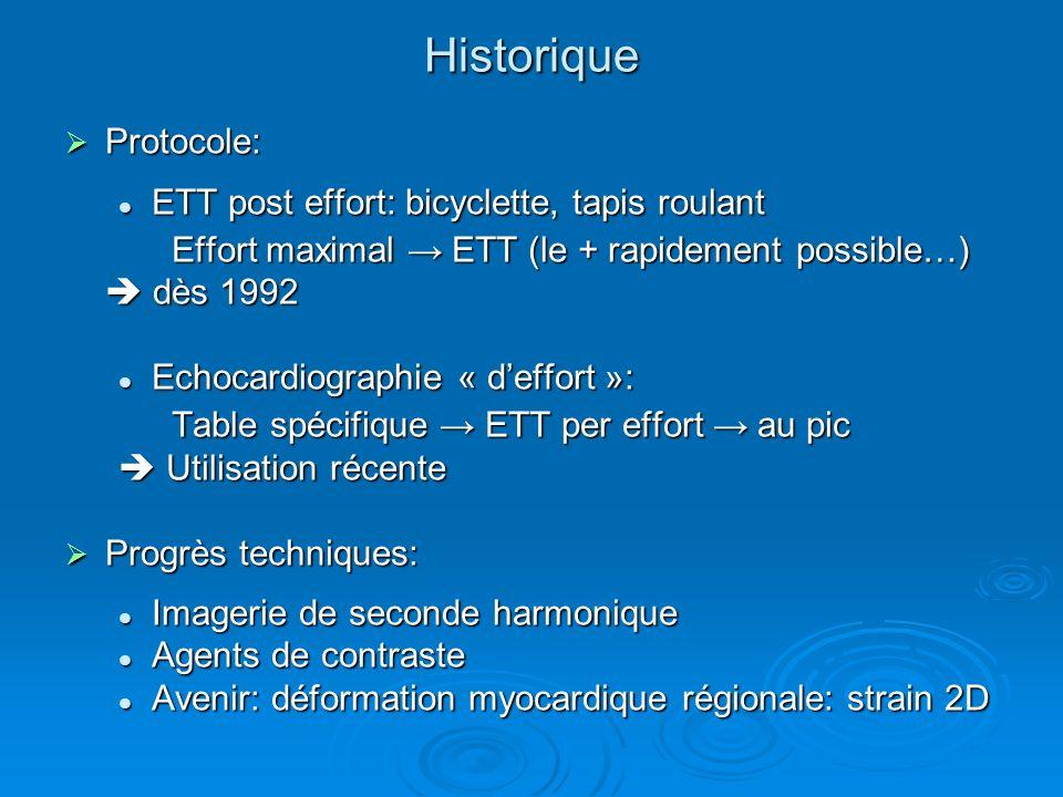 Historique Protocole: ETT post effort: bicyclette, tapis roulant