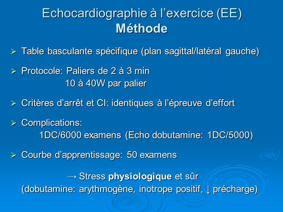 Echocardiographie à l'exercice (EE) Méthode