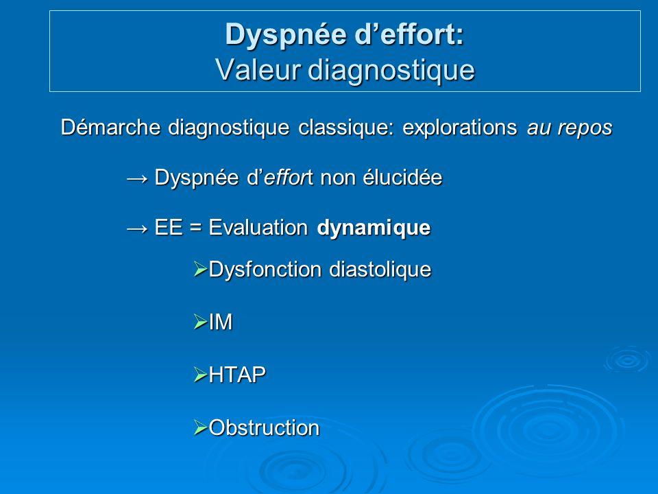 Dyspnée d'effort: Valeur diagnostique