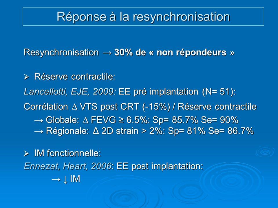 Réponse à la resynchronisation