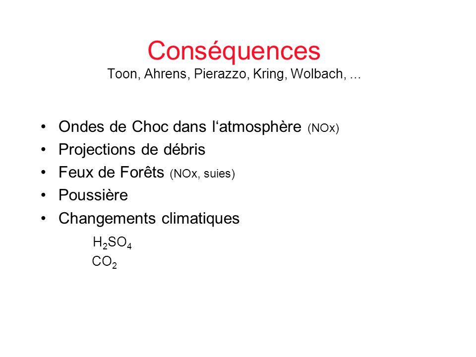 Conséquences Toon, Ahrens, Pierazzo, Kring, Wolbach, ...