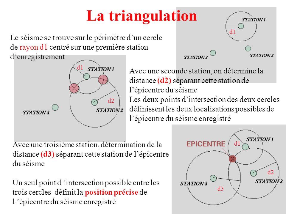 La triangulationd1. Le séisme se trouve sur le périmètre d'un cercle de rayon d1 centré sur une première station d'enregistrement.
