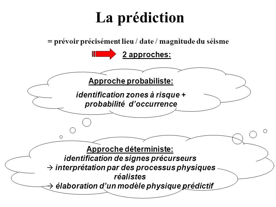La prédiction = prévoir précisément lieu / date / magnitude du séisme