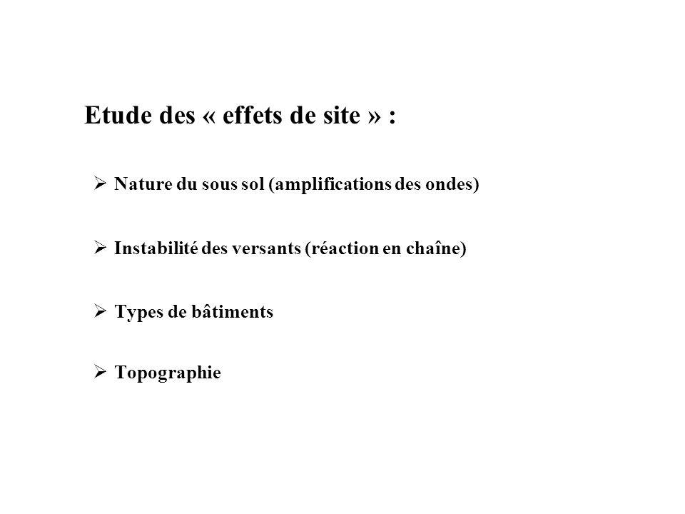 Etude des « effets de site » :