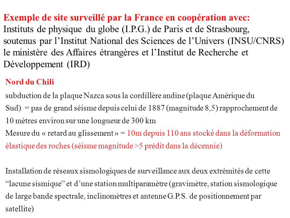 Exemple de site surveillé par la France en coopération avec: