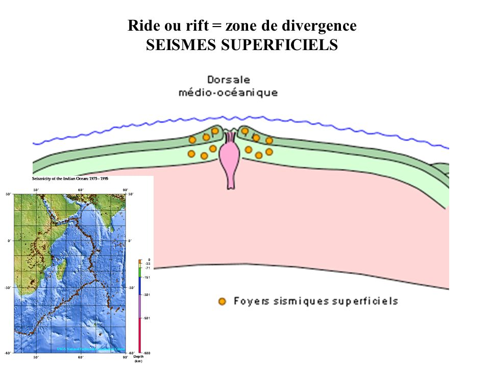 Ride ou rift = zone de divergence