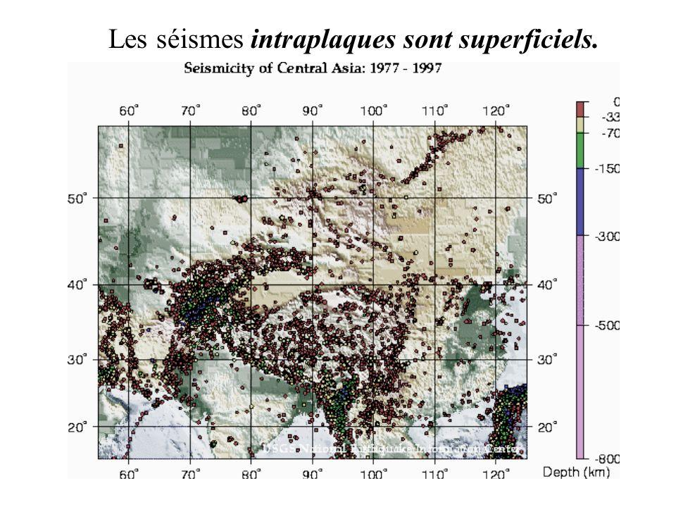 Les séismes intraplaques sont superficiels.