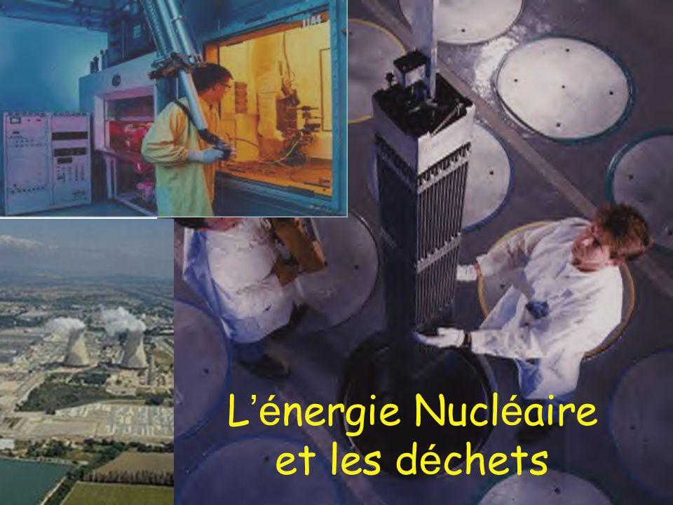L'énergie Nucléaire et les déchets