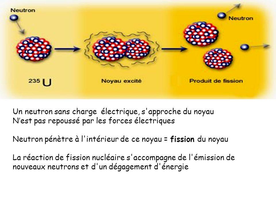 Un neutron sans charge électrique, s approche du noyau